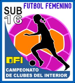 Femenino Sub 16. Resultados, posiciones y próximafecha